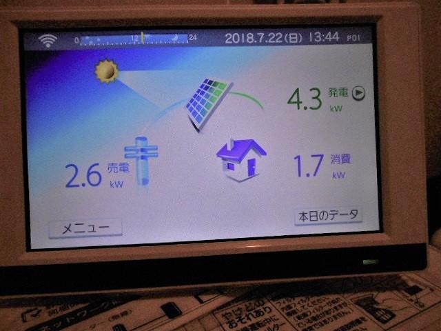 長州産業の太陽光発電システムカラーモニター
