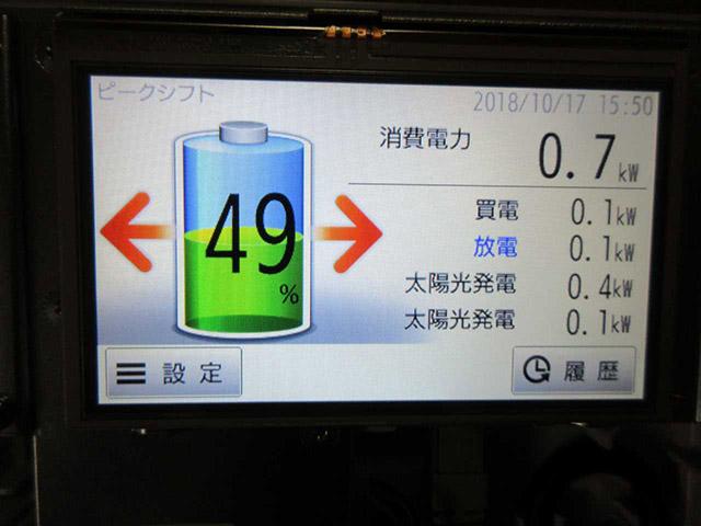 田川郡 白石邸 蓄電池