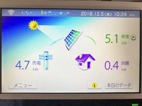 日南市 長州産業の太陽光 Y様邸 カラーモニター