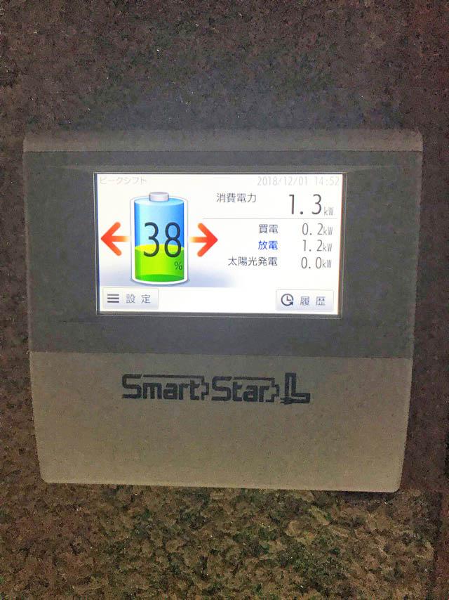 豊後大野市のA様邸でスマートスターLの設置工事でエネルギーモニターの設置