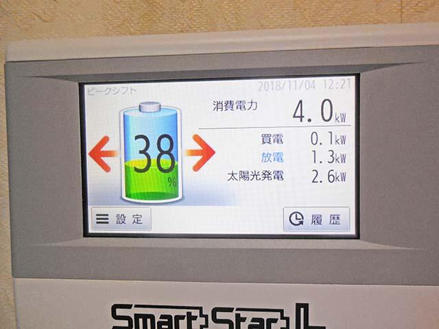 朝倉市のY様邸にてスマートスターL蓄電池のエネルギーモニター設置