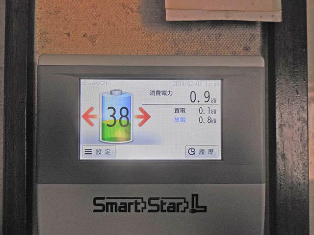 宇佐市のT様邸でスマートスターLのエネルギーモニター