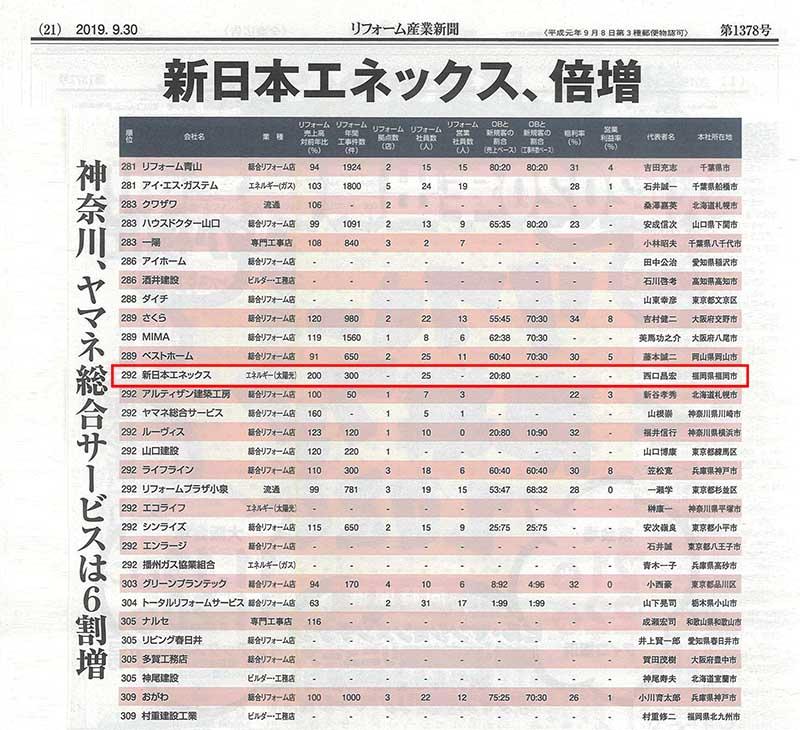 リフォーム産業新聞の住宅リフォーム売上ランキング800