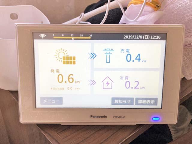 弥富市のS様邸でパナソニックの太陽光発電設置工事しました。太陽光モニタ
