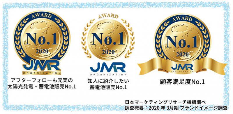 3部門で九州No.1獲得!