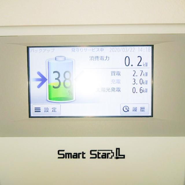 宮崎県宮崎市のK様邸にて、蓄電池システムを設置しました≪エネルギーモニター≫